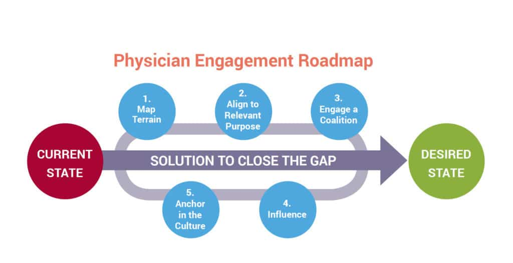 engagement-road-map-2