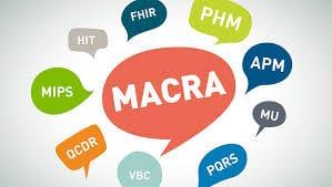 macra-image